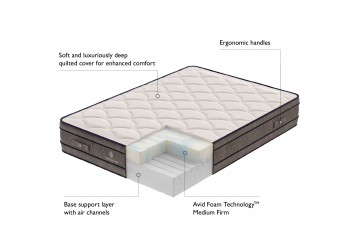 Sonlevo Avid Alto 3ft Single Mattress