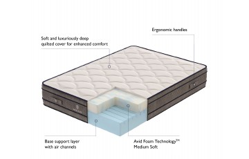 Sonlevo Avid Halo 3ft Single Mattress